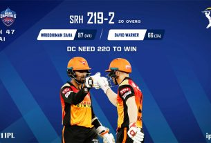 Hyderabad cross the 200 runs
